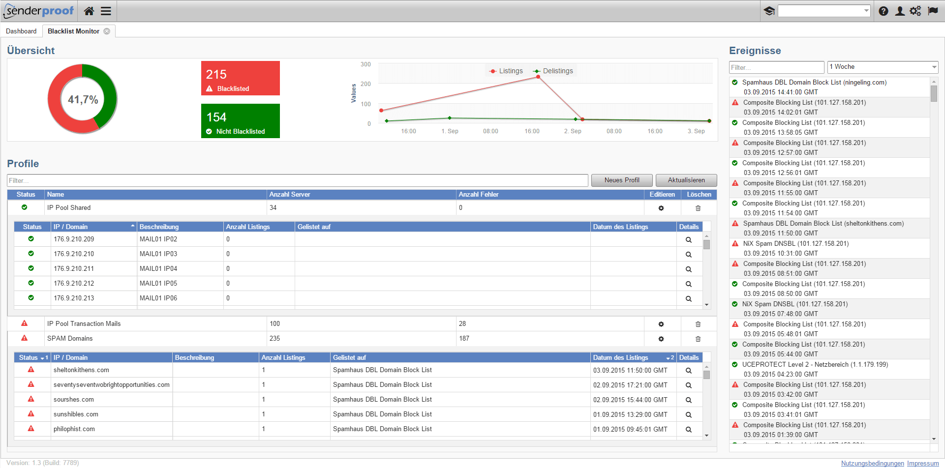 The senderproof Blacklist Monitor monitors your IPs and domains. So you can respond at any time and immediately apply a delisting in case of an emergency